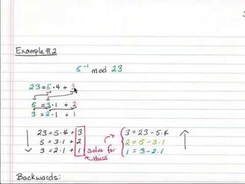 chinese remainder theorem tutorial