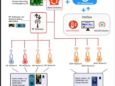 python arduino tutorial pdf