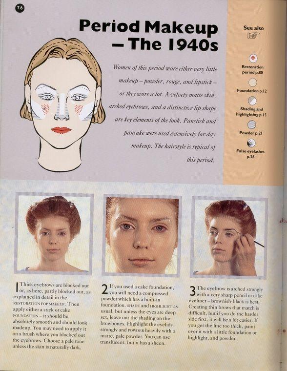 1950s hair and makeup tutorial