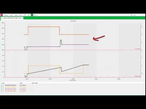 iec 61850 protocol tutorial