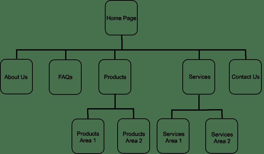home plan pro tutorial