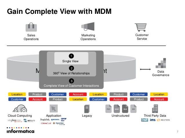 informatica mdm tutorial ppt
