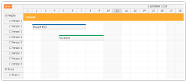 html5 sqlite database tutorial