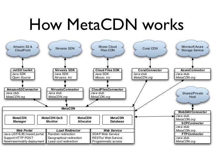 load balancing in cloud computing tutorial