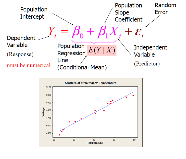 generalized linear mixed model spss tutorial