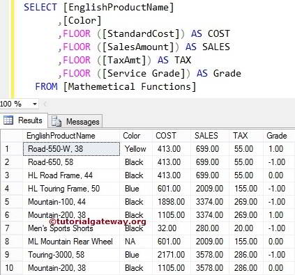 t sql functions tutorial