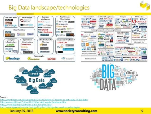 big data technologies tutorial