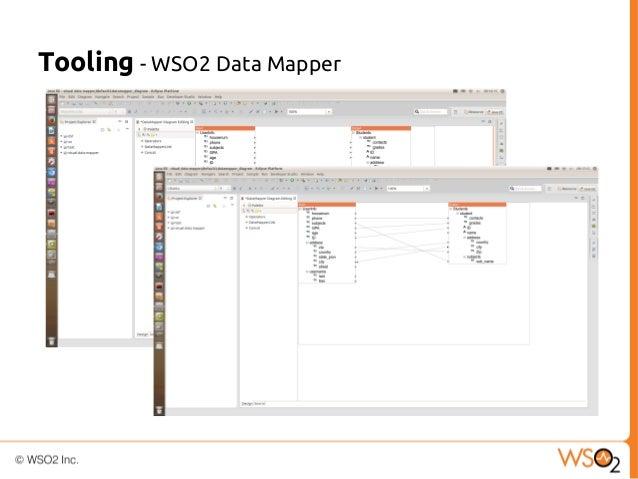 wso2 developer studio tutorial