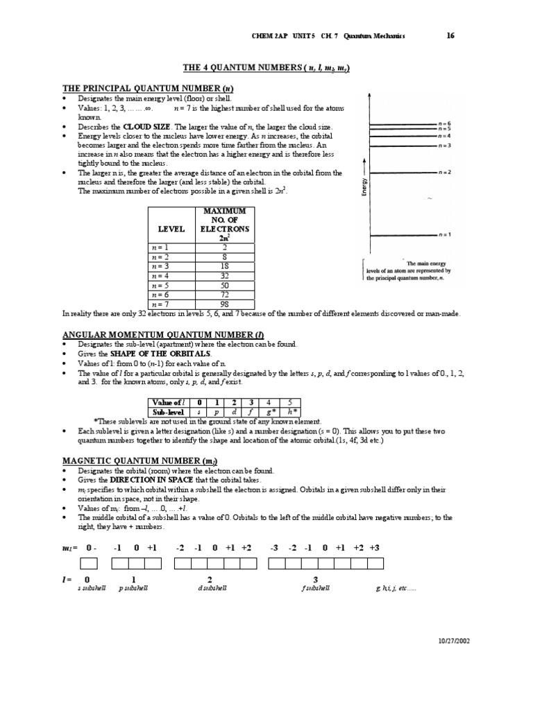 quantum mechanics tutorial pdf