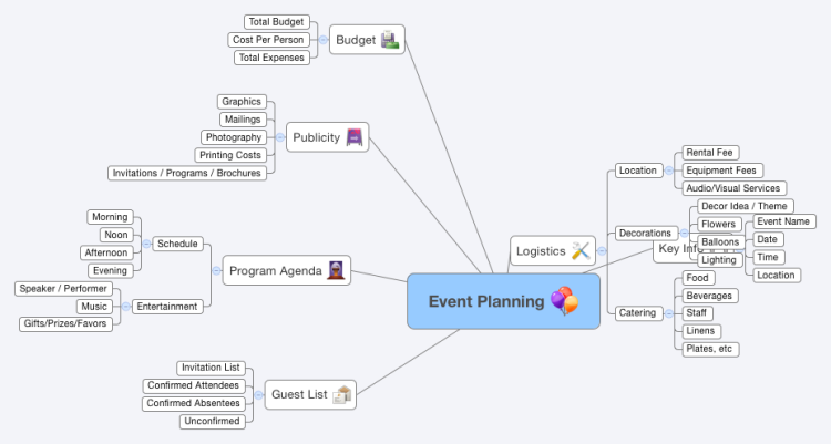 events calendar pro tutorial