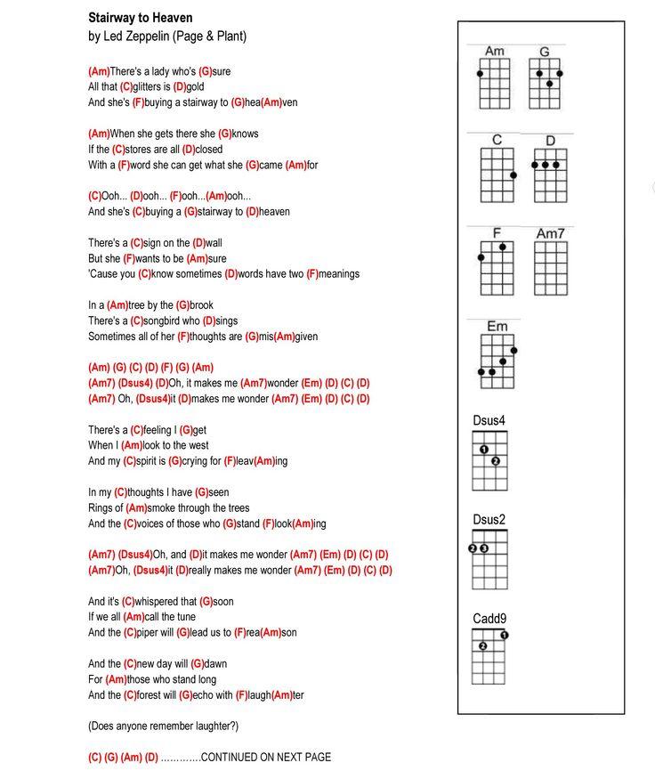 guitar tutorial stairway to heaven