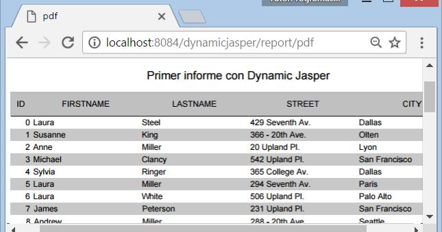 jasper reports tutorial pdf