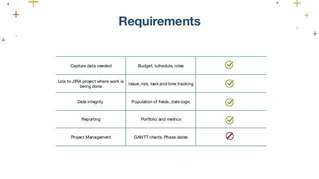 jira project management tutorial