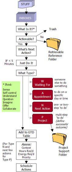 rational software architect tutorial pdf